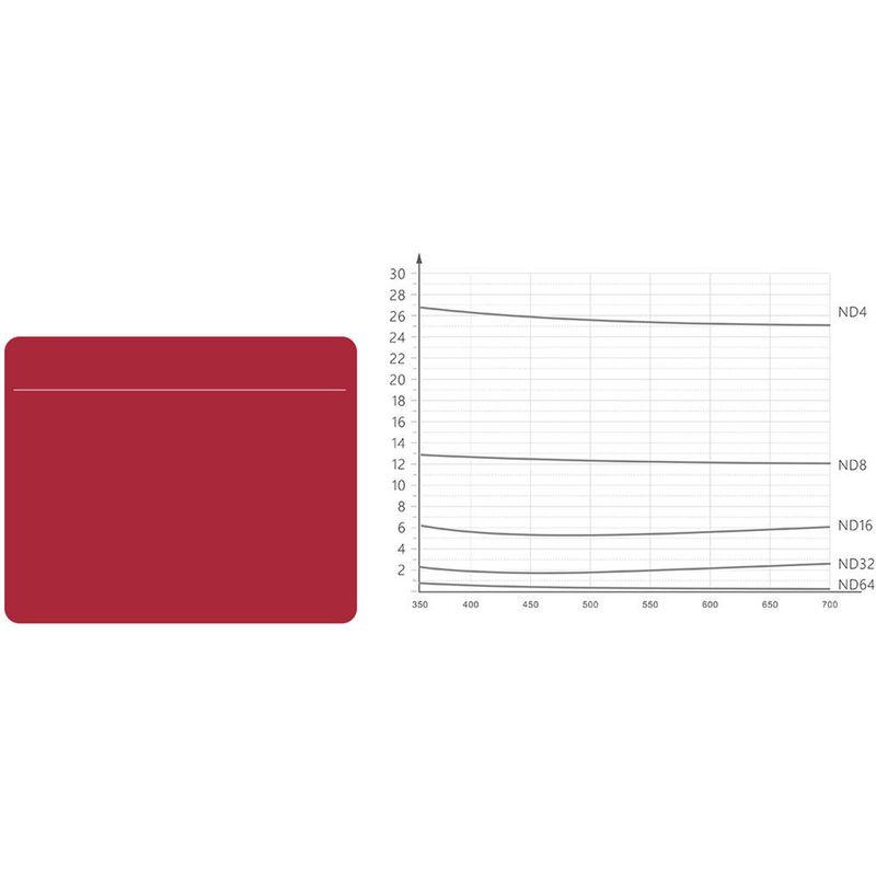 PGYTECH-MRC-CPL-Filtru-Polarizare-Circulara-pentru-OSMO-Pocket--Professional-3