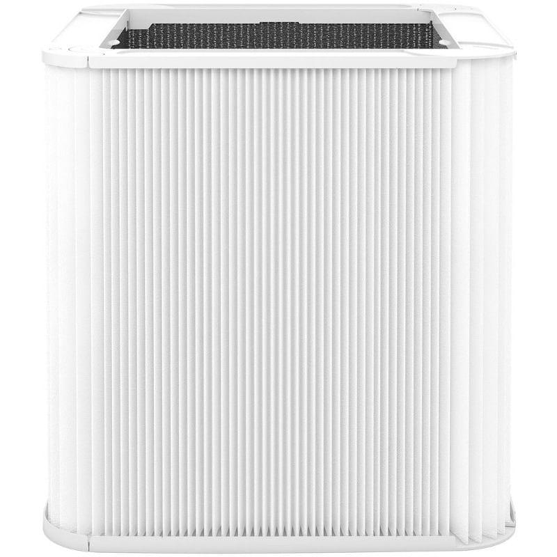 filtru-carbon-plus-filtru-de-particule-compatibil-cu-blue-pure-221-e43b41bccf33aa78992f1371d25b05b8