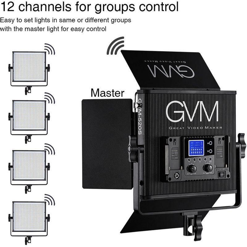GVM-520S-3
