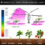 Kathay-LED-Grow-Light-Lampa-Crestere-Plante-cu-4-Brate-2
