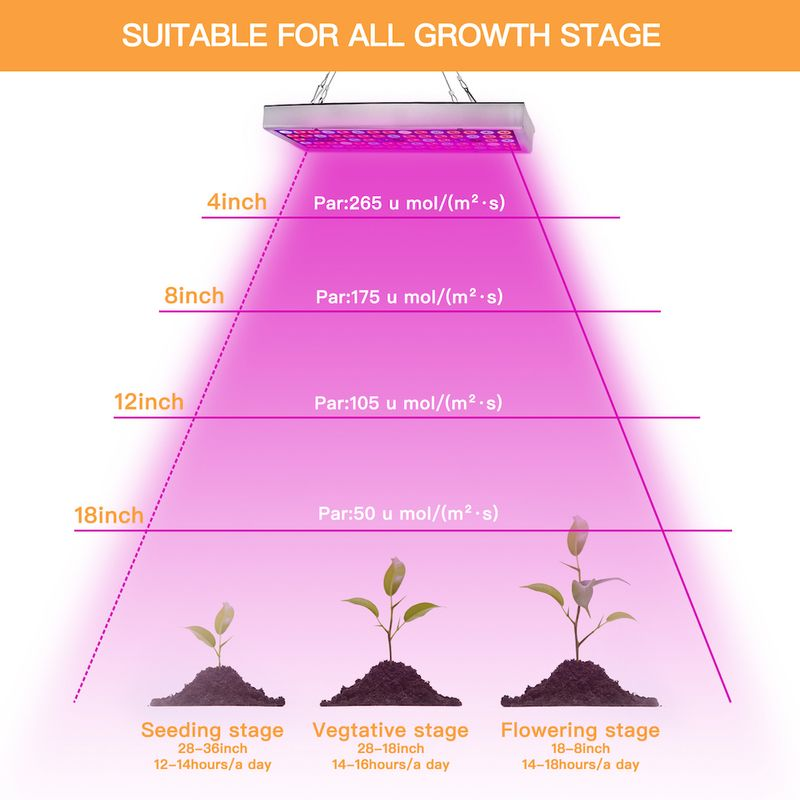 Kathay-LED-Grow-Light-Lampa-Crestere-Plante-45W-04